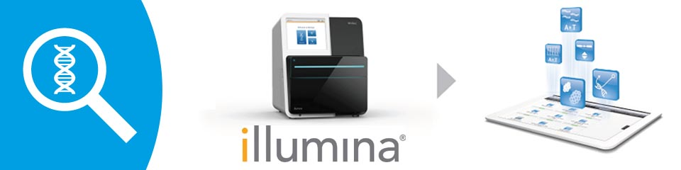 Illumina TruSight Tumor 15 génpanel